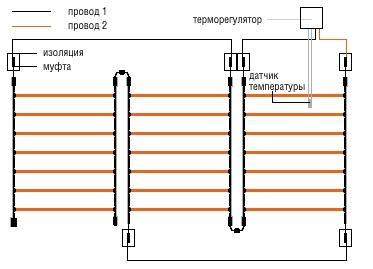 Проникающая гидроизоляция омск